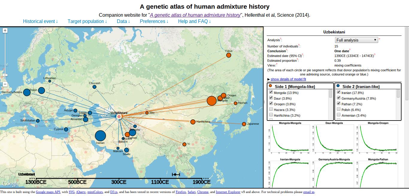 A genetic atlas of human history joe roe the genetic atlas interactive map gumiabroncs Gallery